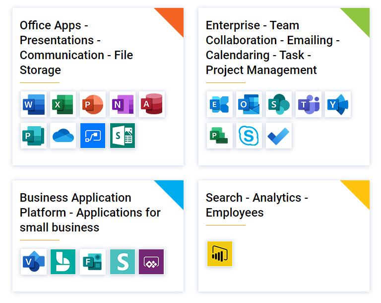Microsoft office 365 Tools