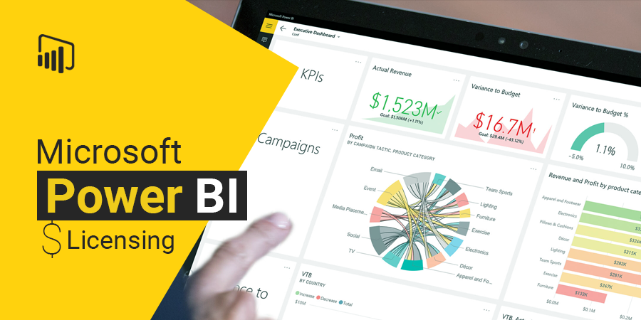 Power-BI-Licensing