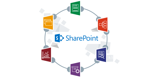 SharePoint Consulting Service in Bellevue