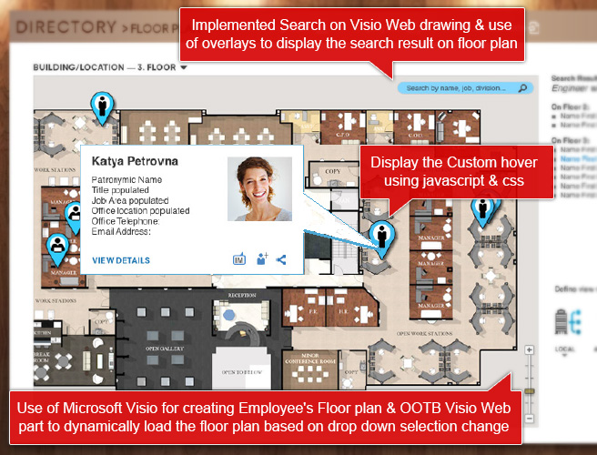 Implemented Search on visio web drawing & use of overlays to display the search result on floor plan, display the custom hover using javascript & CSS and use of Microsoft visio for creating Employee's Floor plan & OOTB visio web part to dynamically load the floor plan based on drop down selection change
