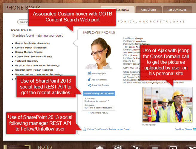 Use of SharePoint 2013 social feed Rest API to get the recent activities and social following manager REST API to Follow/Unfollow user with use of Ajax for cross domain call to get the pictures uploaded by user on his personal site. Also use Employee Phonebook & Index with Associated Custom hover with OOTB content search web part